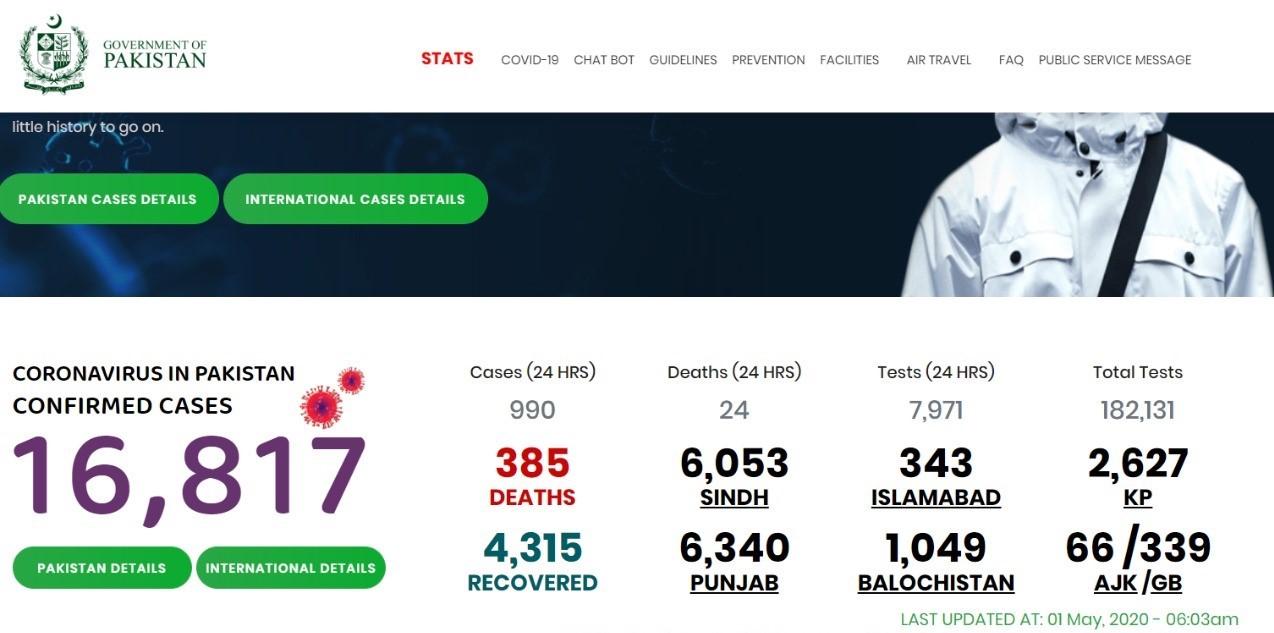 Pakistan Blog