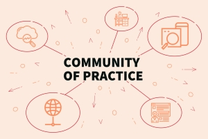 New ISQua Community of Practice: Learning about Improvement